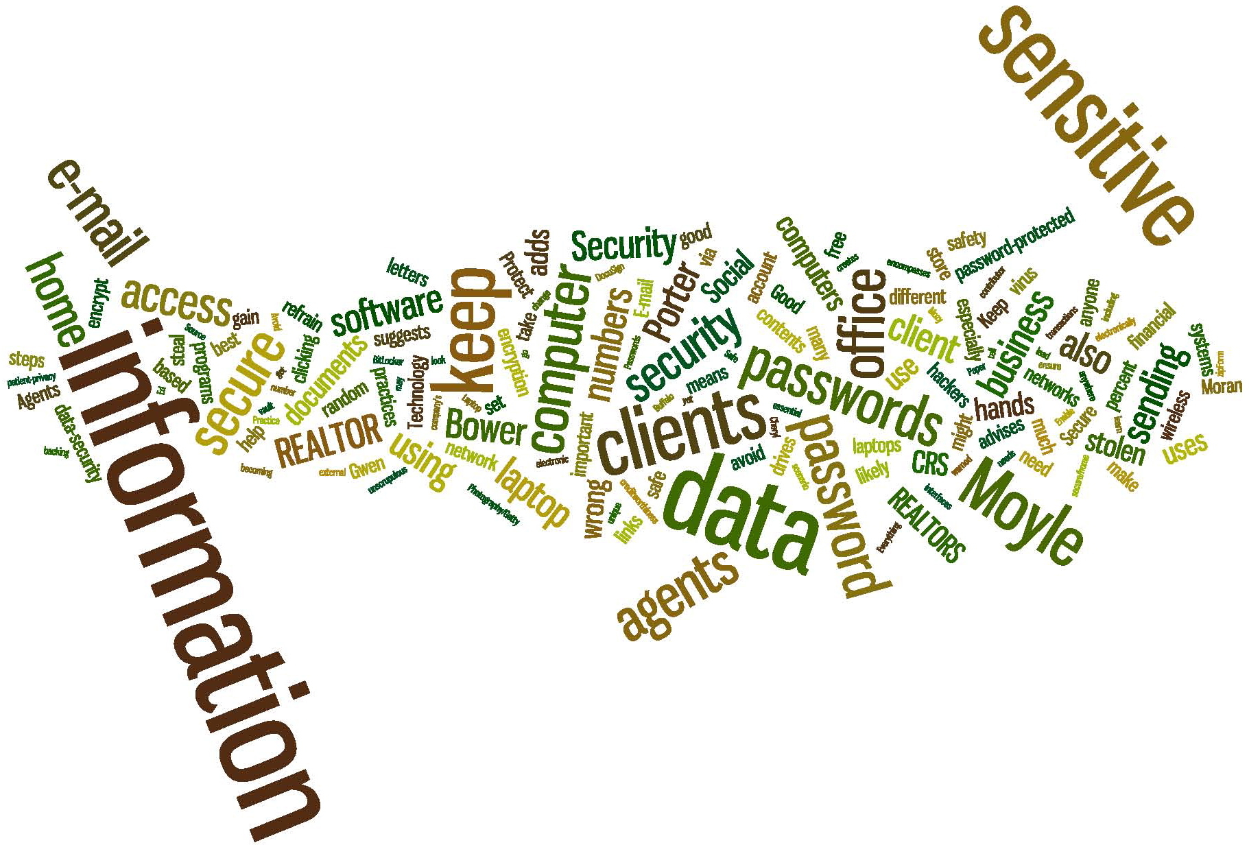 protecting client information by wordle